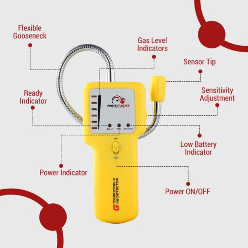 Protect Meter Y201 Natural Gas Leak Sniffer Detector Portable Methane Propane Combustible, Detect Various Flammable Gases…4